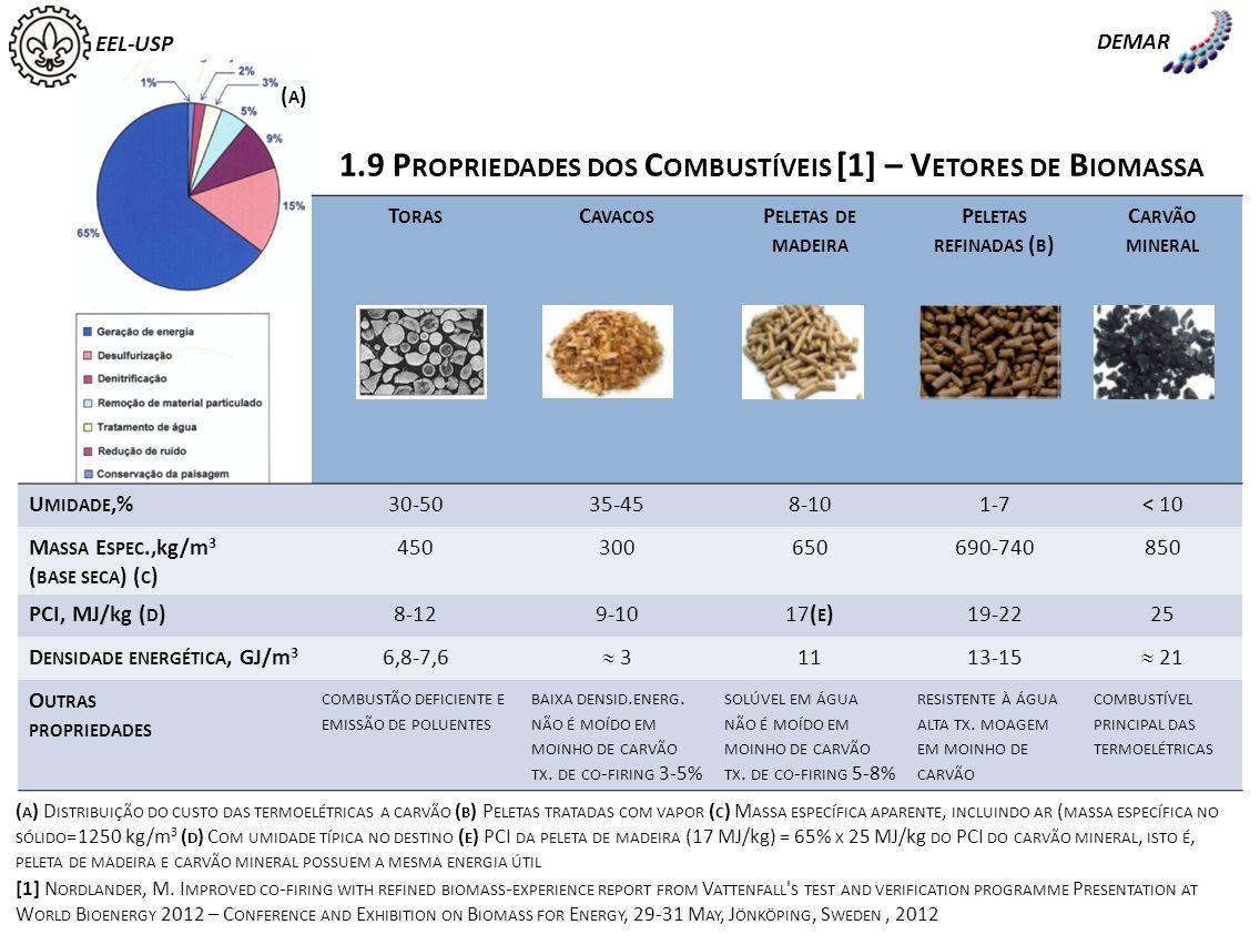 1.9 Propriedades dos Combustíveis [1] – Vetores de Biomassa